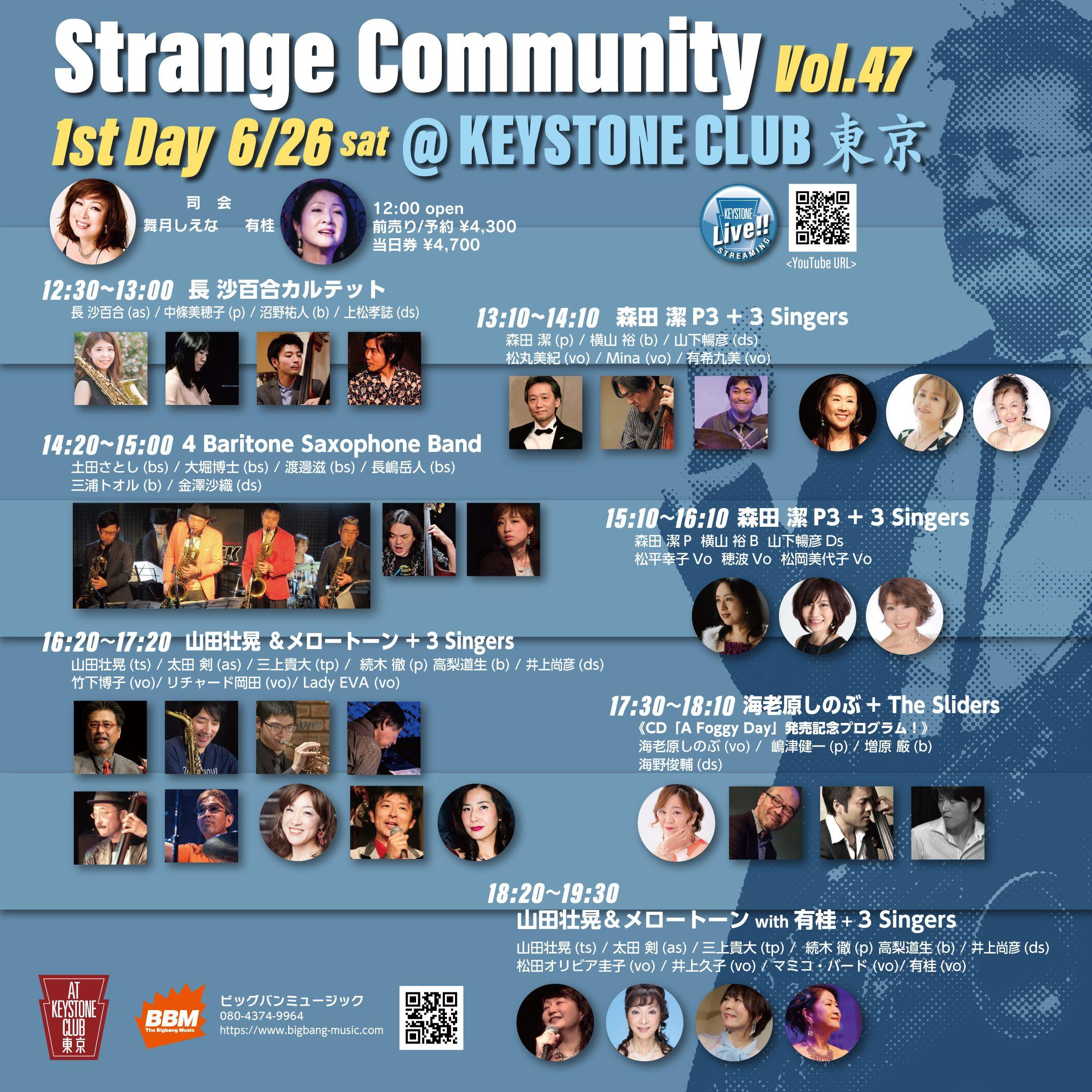 Strange Community Vol.47